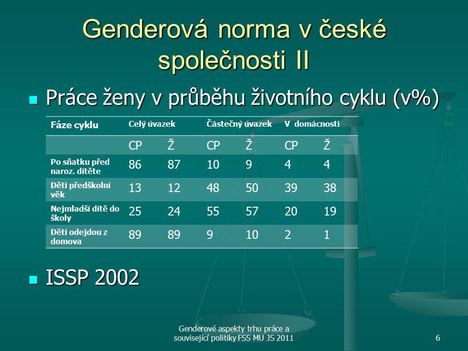 Genderová norma v české společnosti II