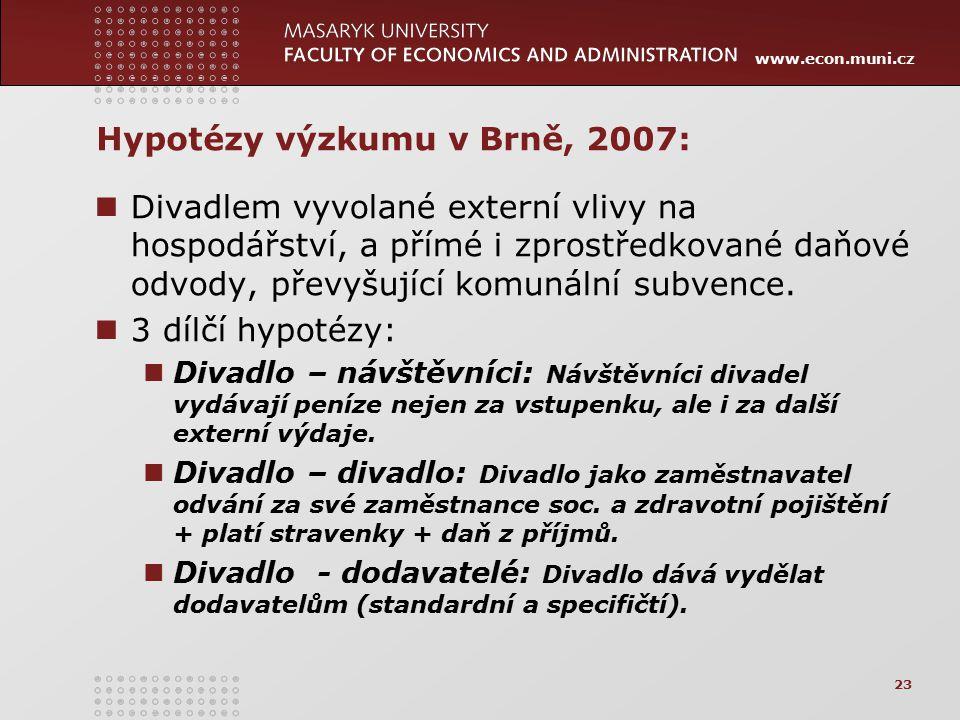 Hypotézy výzkumu v Brně, 2007:
