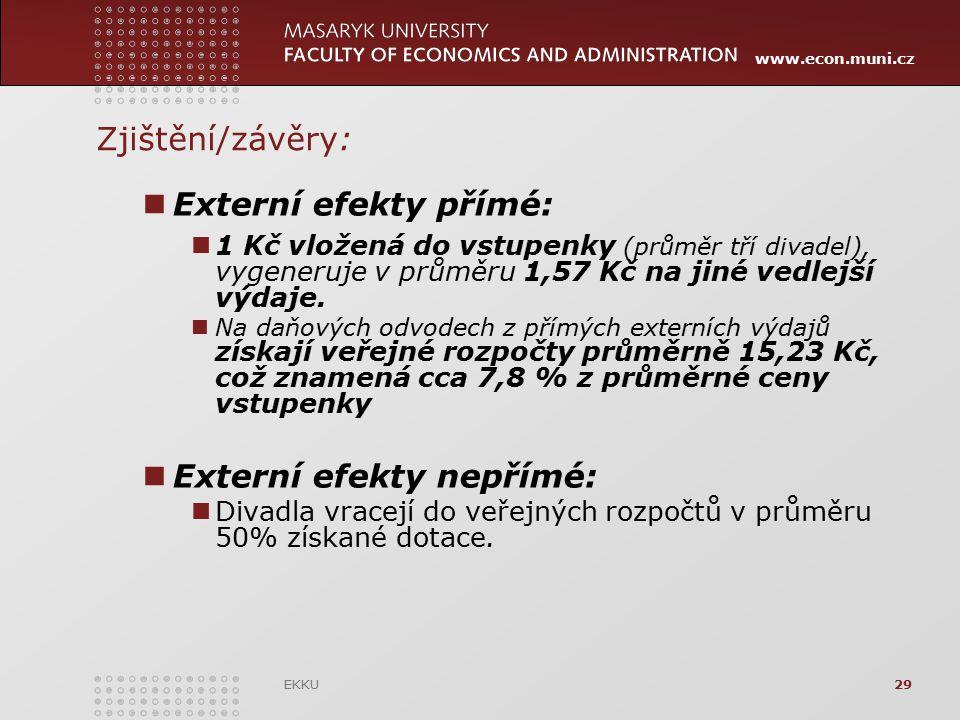 Externí efekty nepřímé: