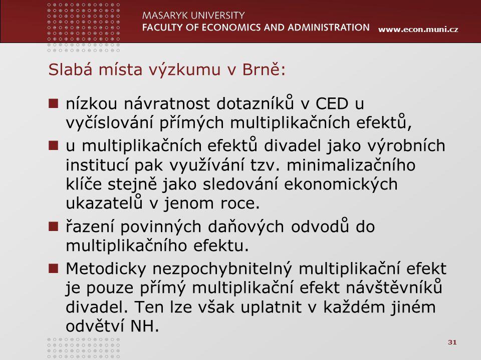 Slabá místa výzkumu v Brně: