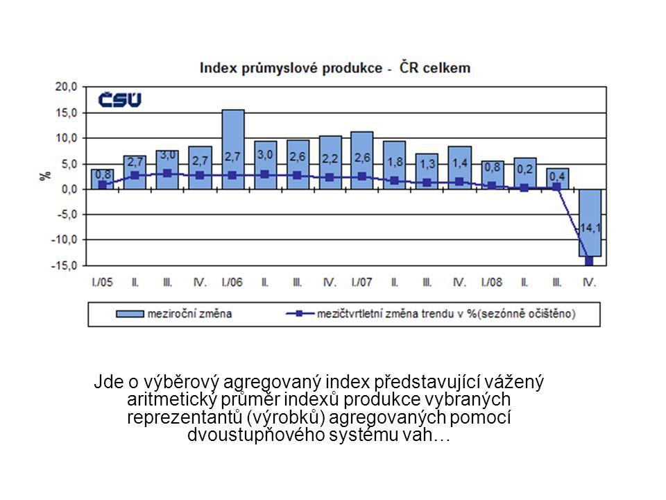 Jde o výběrový agregovaný index představující vážený aritmetický průměr indexů produkce vybraných reprezentantů (výrobků) agregovaných pomocí dvoustupňového systému vah…