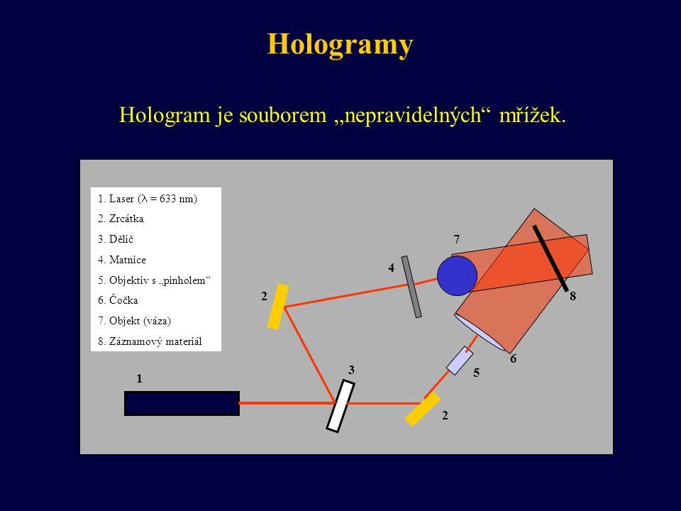 """Hologram je souborem """"nepravidelných mřížek."""