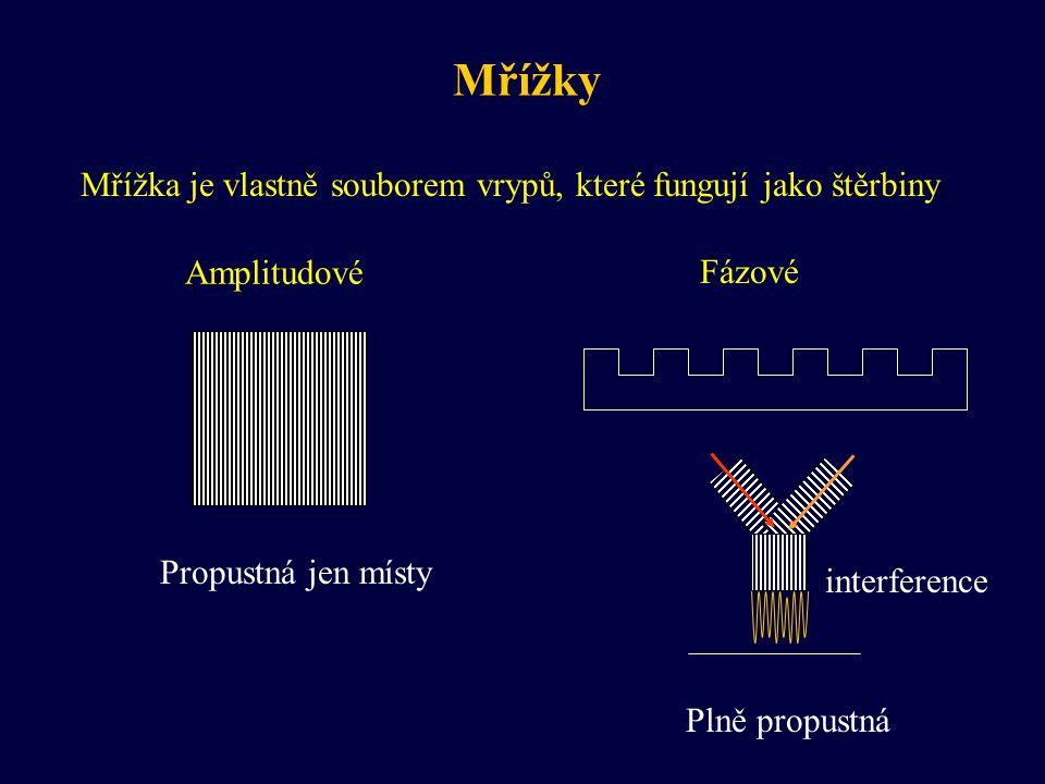 Mřížka je vlastně souborem vrypů, které fungují jako štěrbiny.