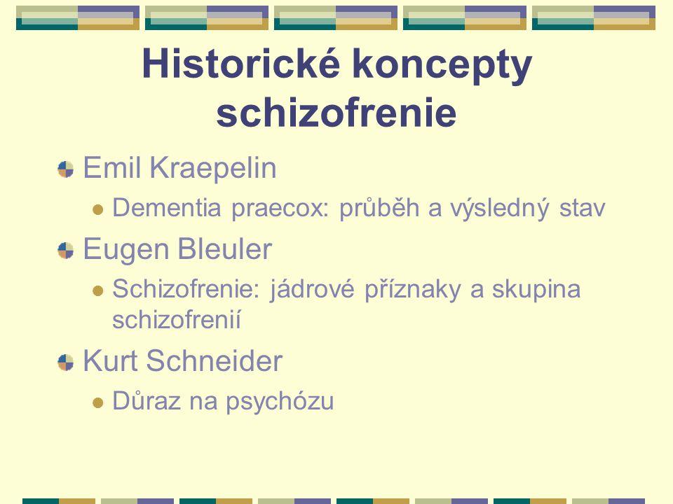 Historické koncepty schizofrenie