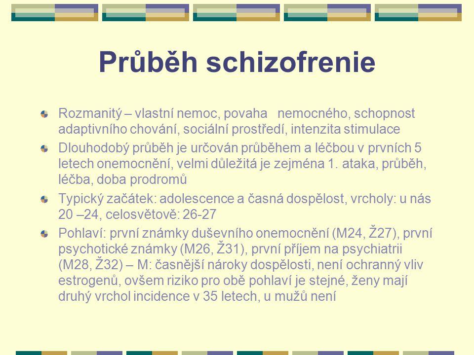 Průběh schizofrenie Rozmanitý – vlastní nemoc, povaha nemocného, schopnost adaptivního chování, sociální prostředí, intenzita stimulace.