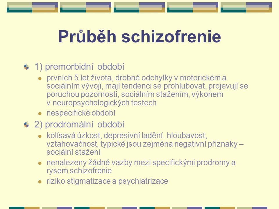 Průběh schizofrenie 1) premorbidní období 2) prodromální období