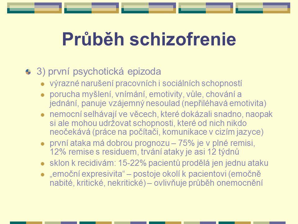 Průběh schizofrenie 3) první psychotická epizoda