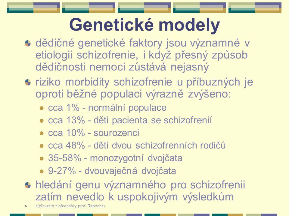 Genetické modely dědičné genetické faktory jsou významné v etiologii schizofrenie, i když přesný způsob dědičnosti nemoci zůstává nejasný.