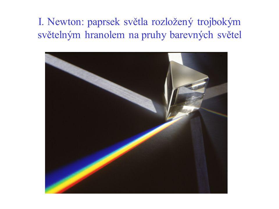 I. Newton: paprsek světla rozložený trojbokým světelným hranolem na pruhy barevných světel