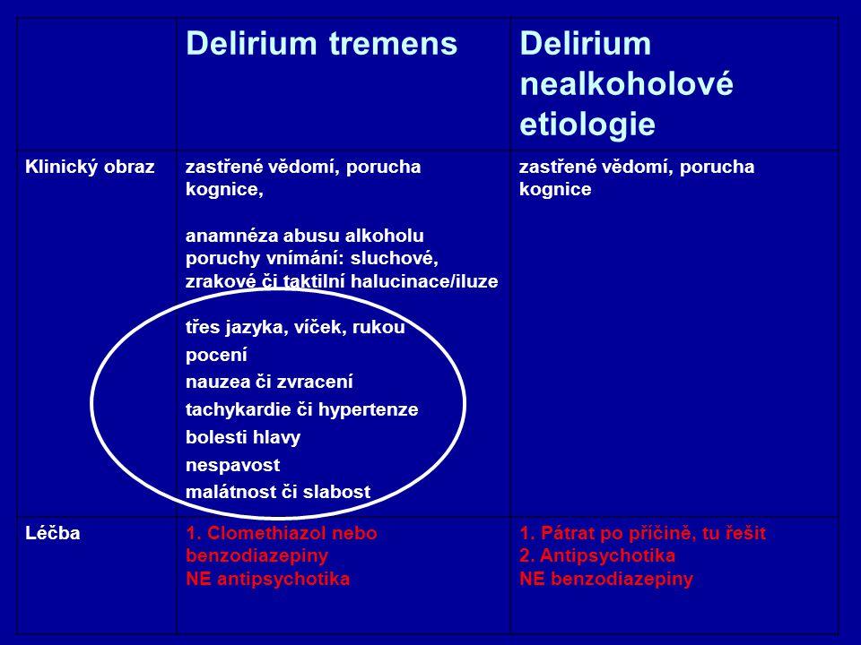 Delirium nealkoholové etiologie