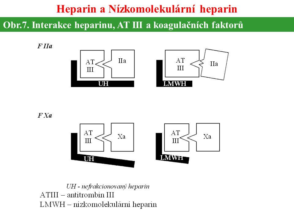 Heparin a Nízkomolekulární heparin