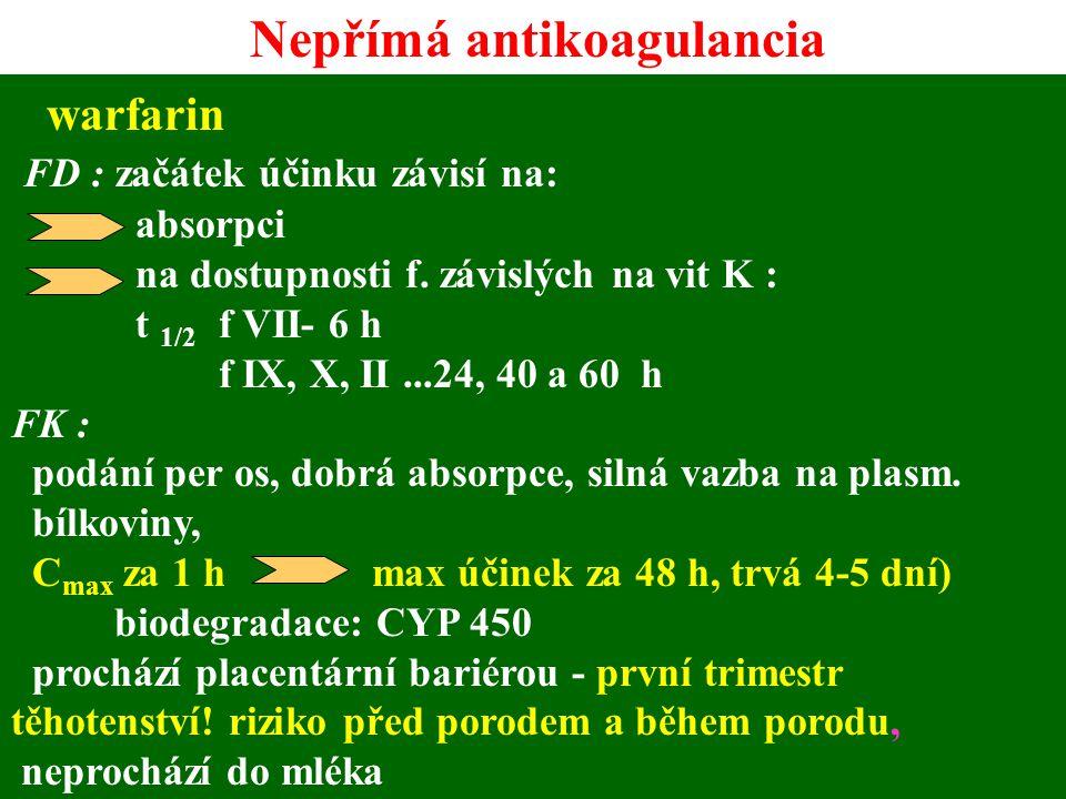 Nepřímá antikoagulancia