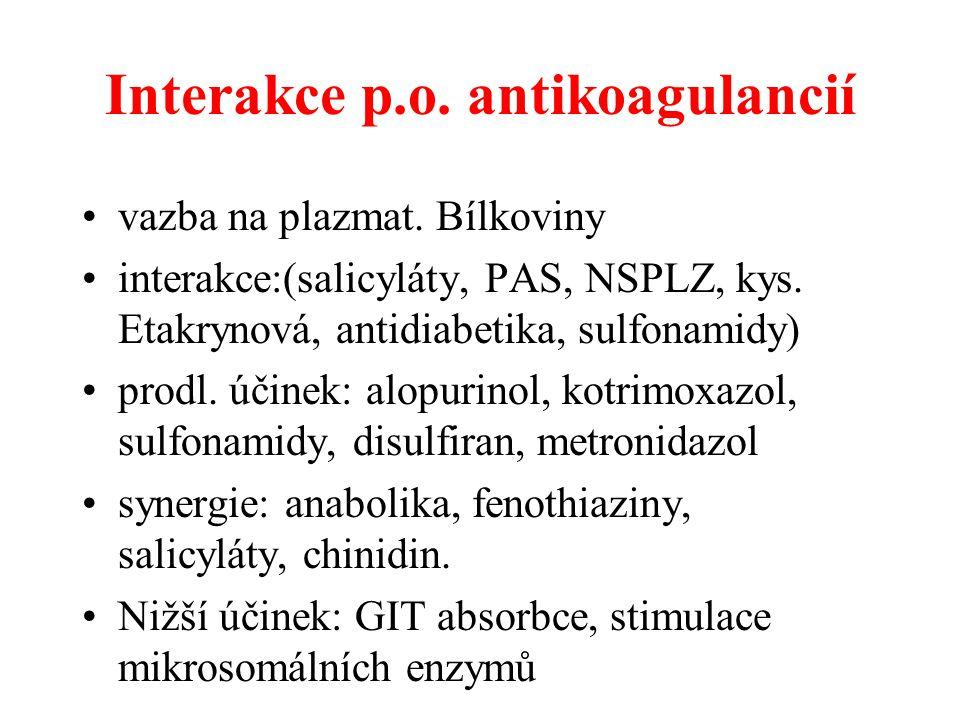Interakce p.o. antikoagulancií