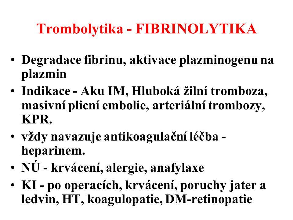 Trombolytika - FIBRINOLYTIKA
