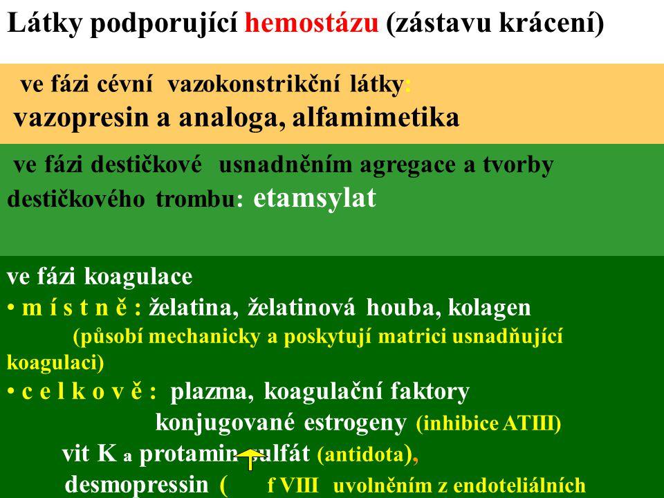 Látky podporující hemostázu (zástavu krácení)