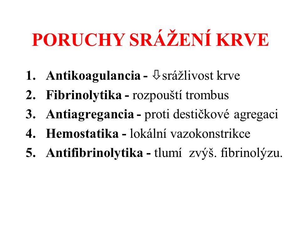 PORUCHY SRÁŽENÍ KRVE Antikoagulancia - srážlivost krve