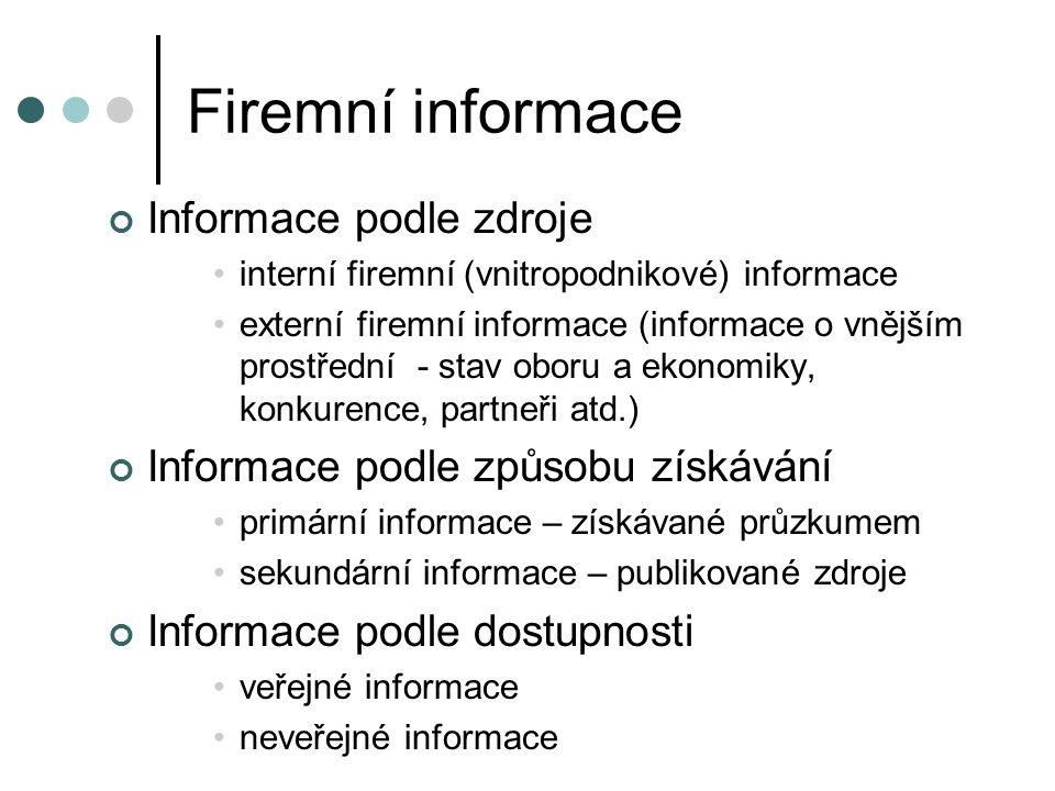 Firemní informace Informace podle zdroje