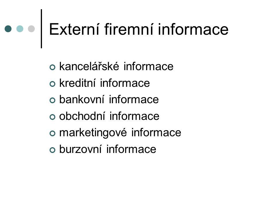 Externí firemní informace