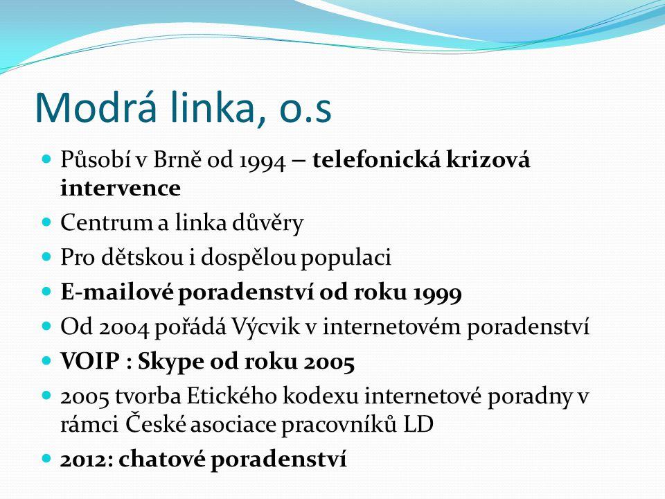 Modrá linka, o.s Působí v Brně od 1994 – telefonická krizová intervence. Centrum a linka důvěry. Pro dětskou i dospělou populaci.