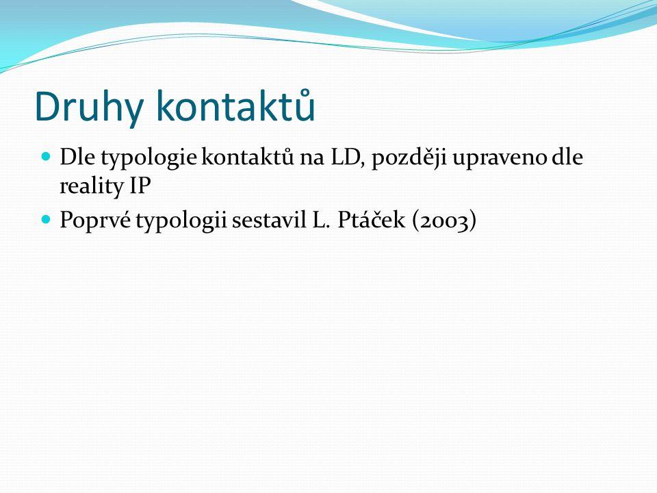 Druhy kontaktů Dle typologie kontaktů na LD, později upraveno dle reality IP.