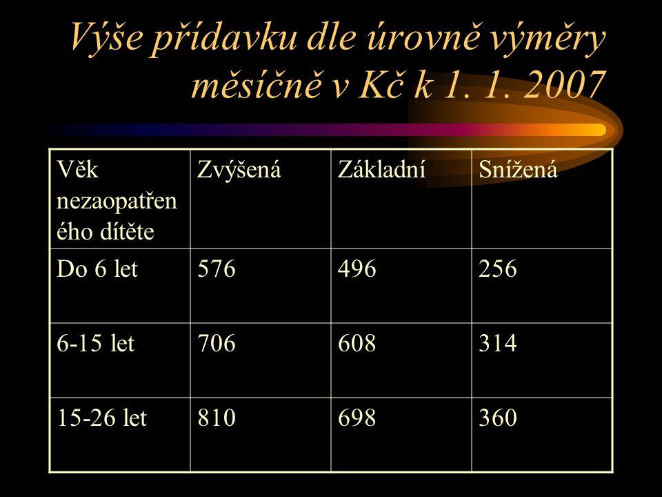 Výše přídavku dle úrovně výměry měsíčně v Kč k 1. 1. 2007