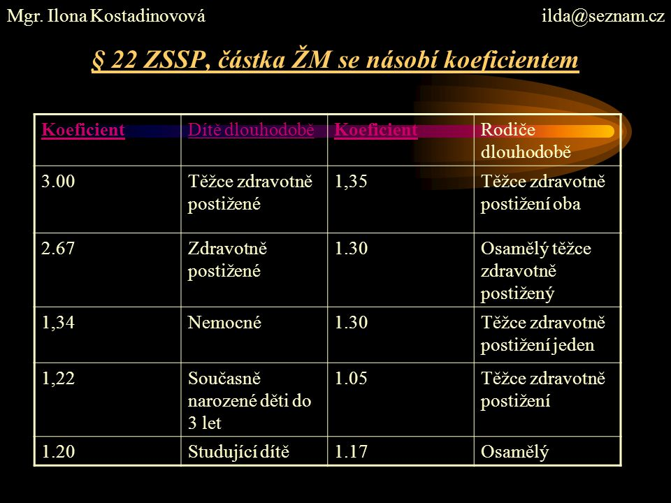 § 22 ZSSP, částka ŽM se násobí koeficientem