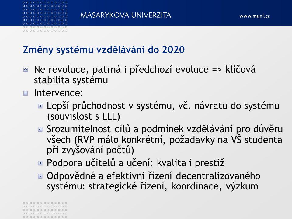 Změny systému vzdělávání do 2020