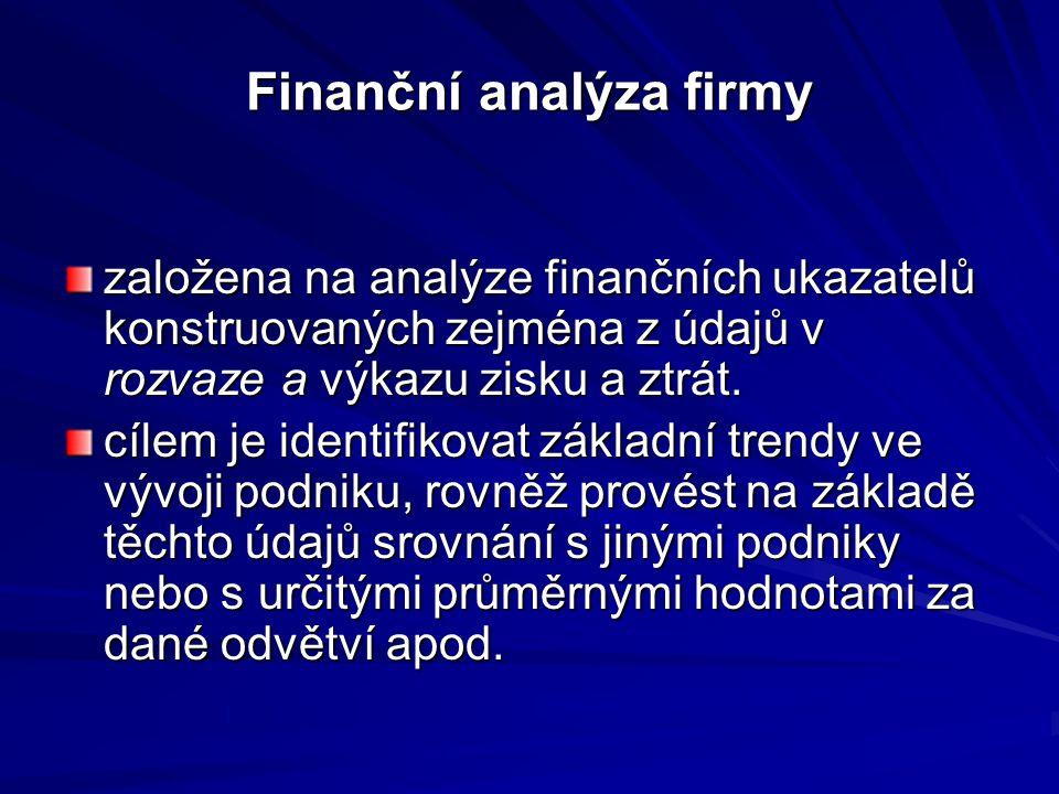 Finanční analýza firmy