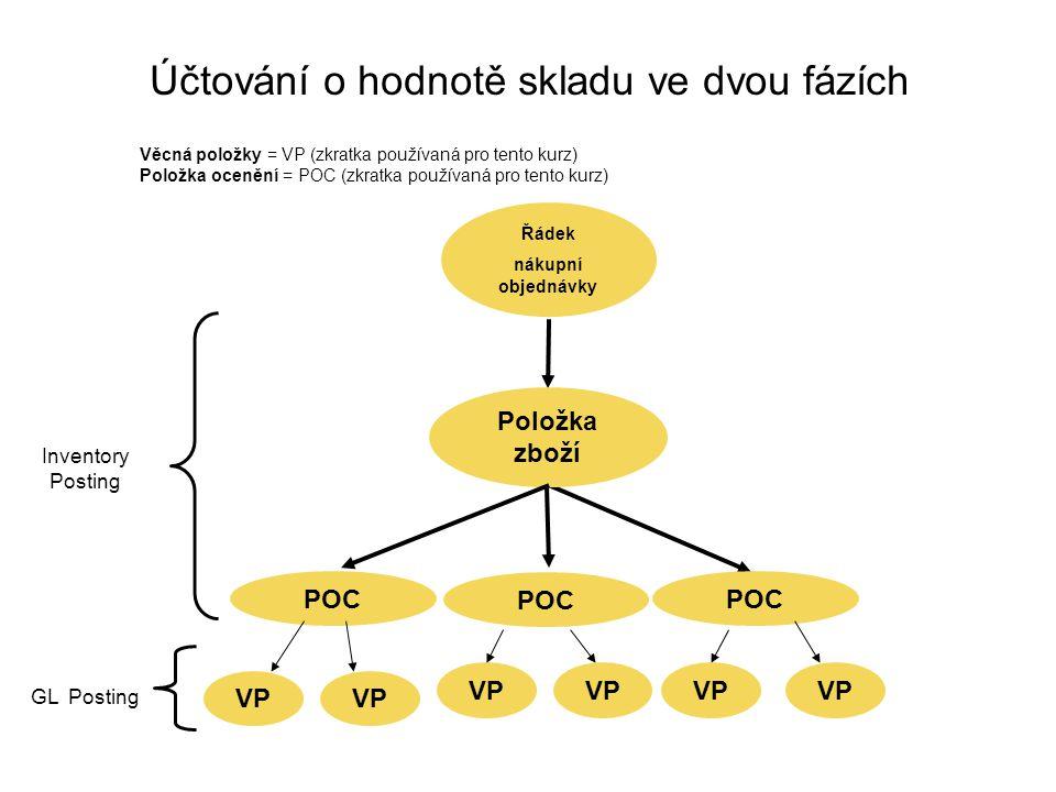 Účtování o hodnotě skladu ve dvou fázích