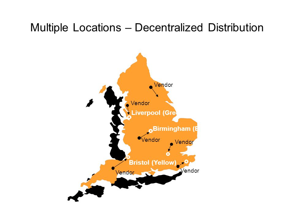 Multiple Locations – Decentralized Distribution
