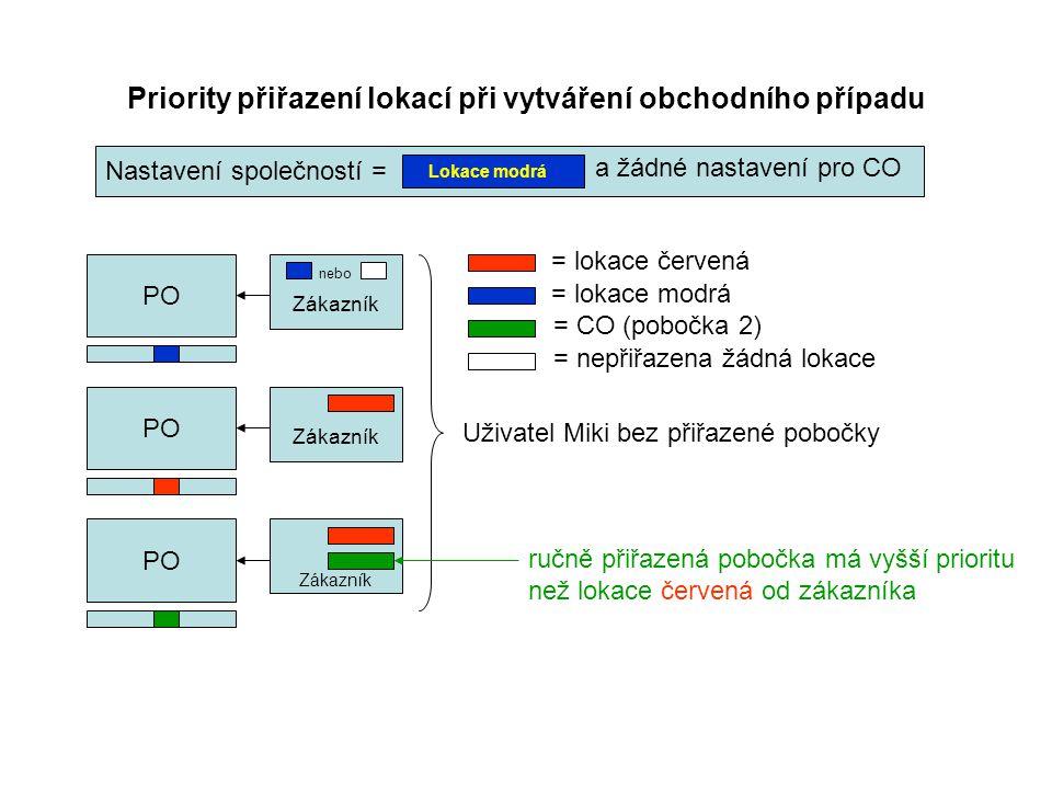 Priority přiřazení lokací při vytváření obchodního případu