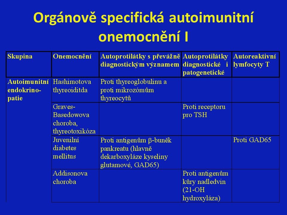 Orgánově specifická autoimunitní onemocnění I