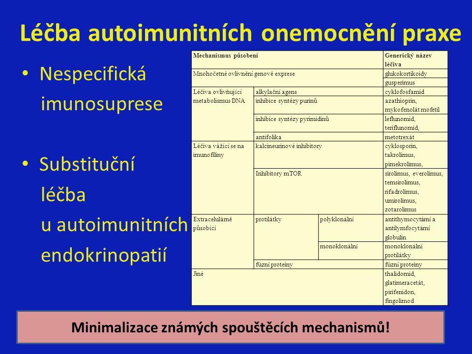 Léčba autoimunitních onemocnění praxe