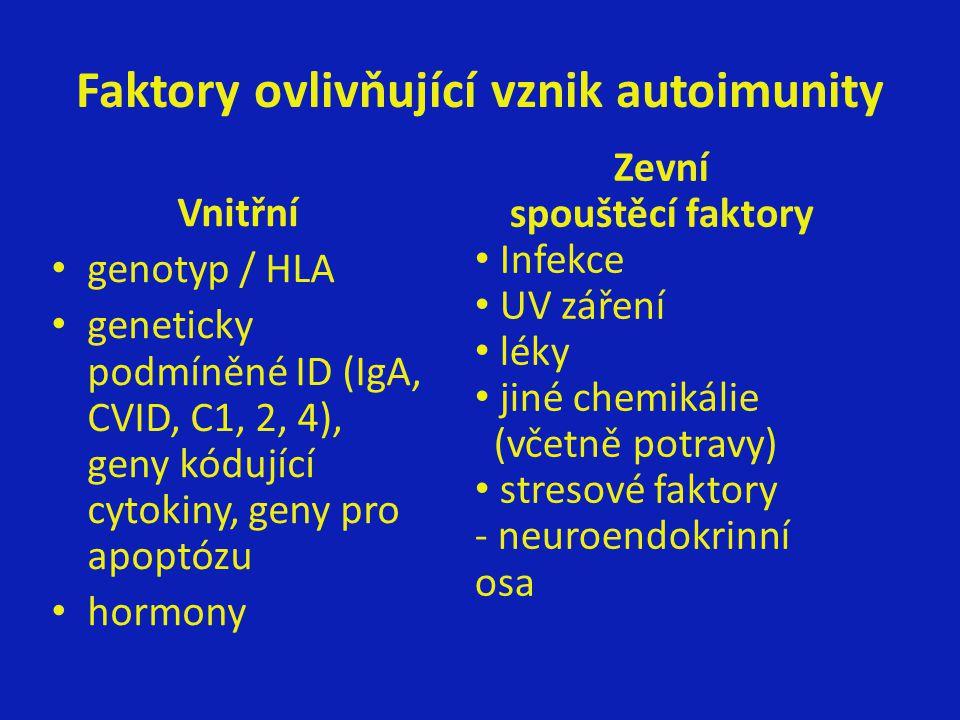 Faktory ovlivňující vznik autoimunity