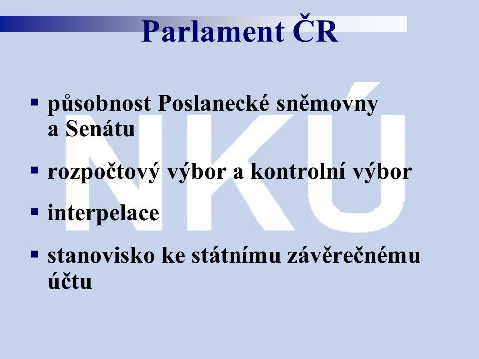 Parlament ČR působnost Poslanecké sněmovny a Senátu