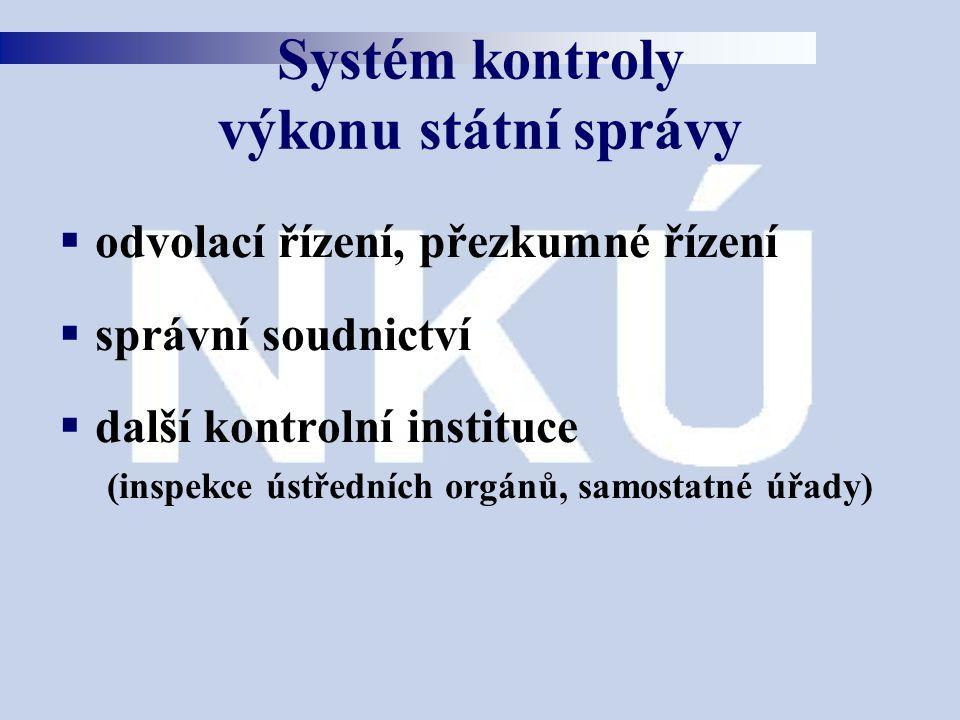Systém kontroly výkonu státní správy