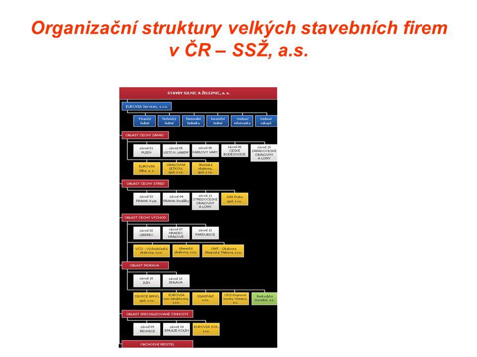 Organizační struktury velkých stavebních firem v ČR – SSŽ, a.s.