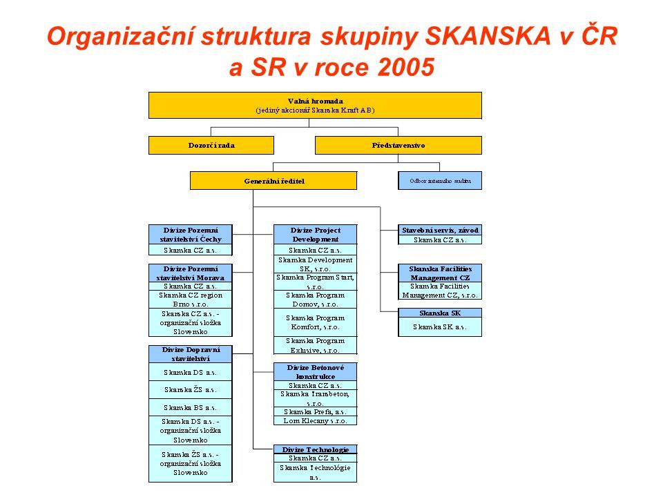 Organizační struktura skupiny SKANSKA v ČR a SR v roce 2005