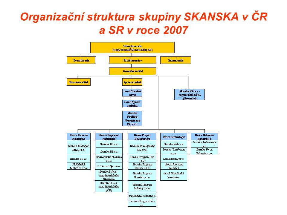 Organizační struktura skupiny SKANSKA v ČR a SR v roce 2007