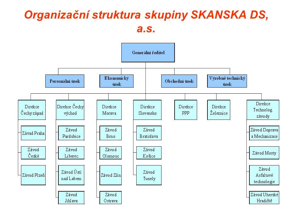 Organizační struktura skupiny SKANSKA DS, a.s.