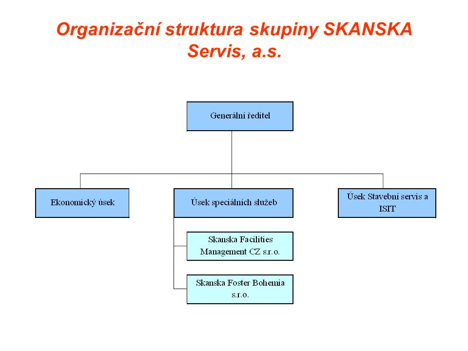 Organizační struktura skupiny SKANSKA Servis, a.s.