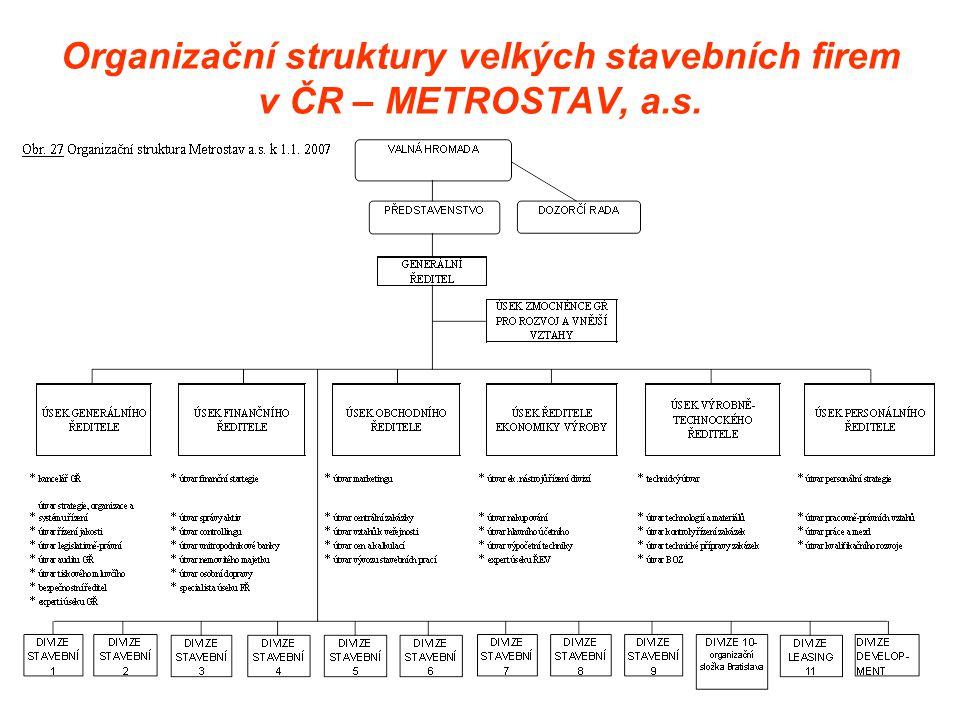 Organizační struktury velkých stavebních firem v ČR – METROSTAV, a.s.