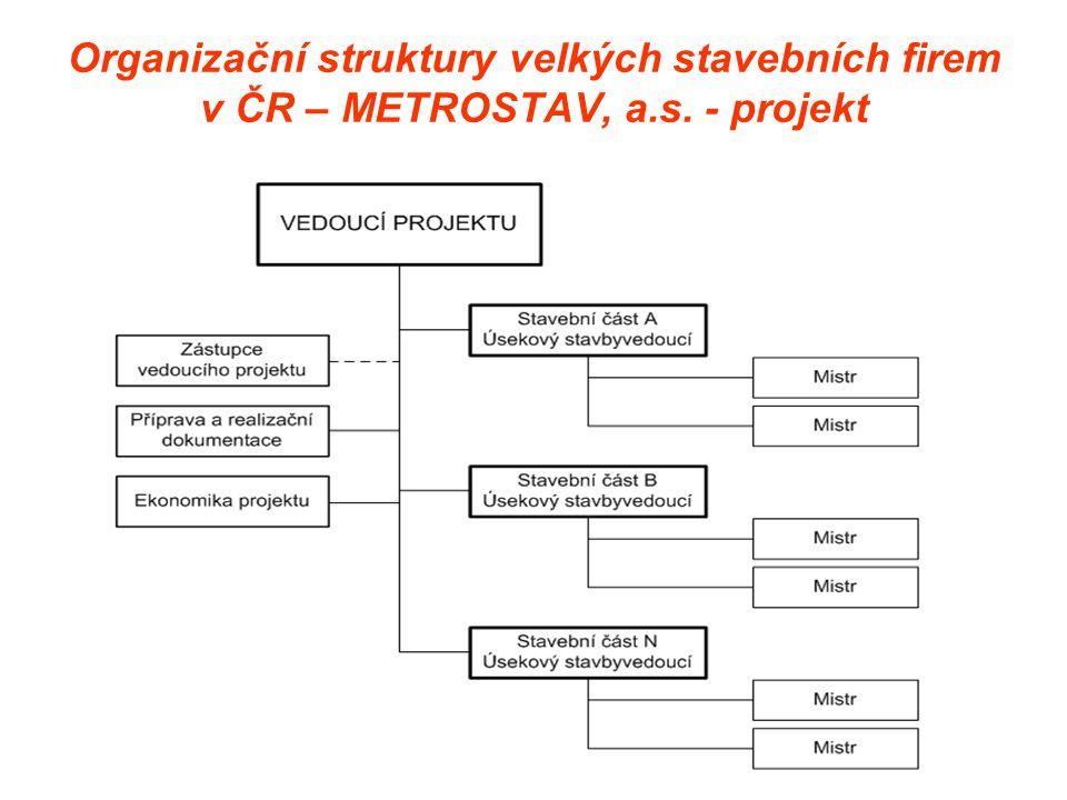 Organizační struktury velkých stavebních firem v ČR – METROSTAV, a. s