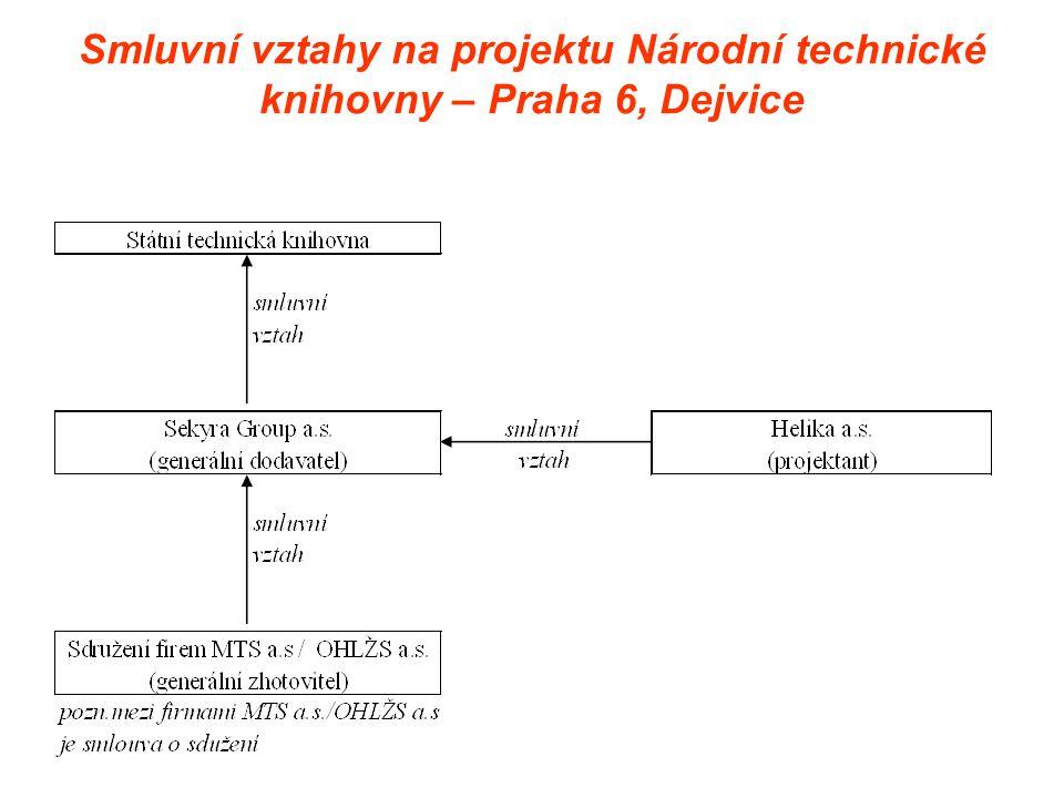 Smluvní vztahy na projektu Národní technické knihovny – Praha 6, Dejvice