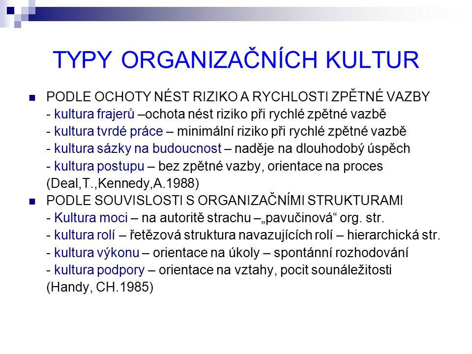 TYPY ORGANIZAČNÍCH KULTUR