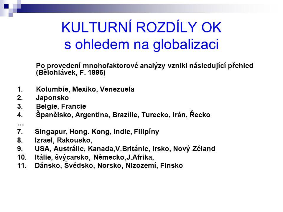 KULTURNÍ ROZDÍLY OK s ohledem na globalizaci