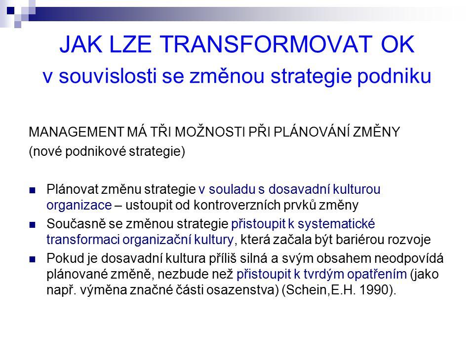 JAK LZE TRANSFORMOVAT OK v souvislosti se změnou strategie podniku