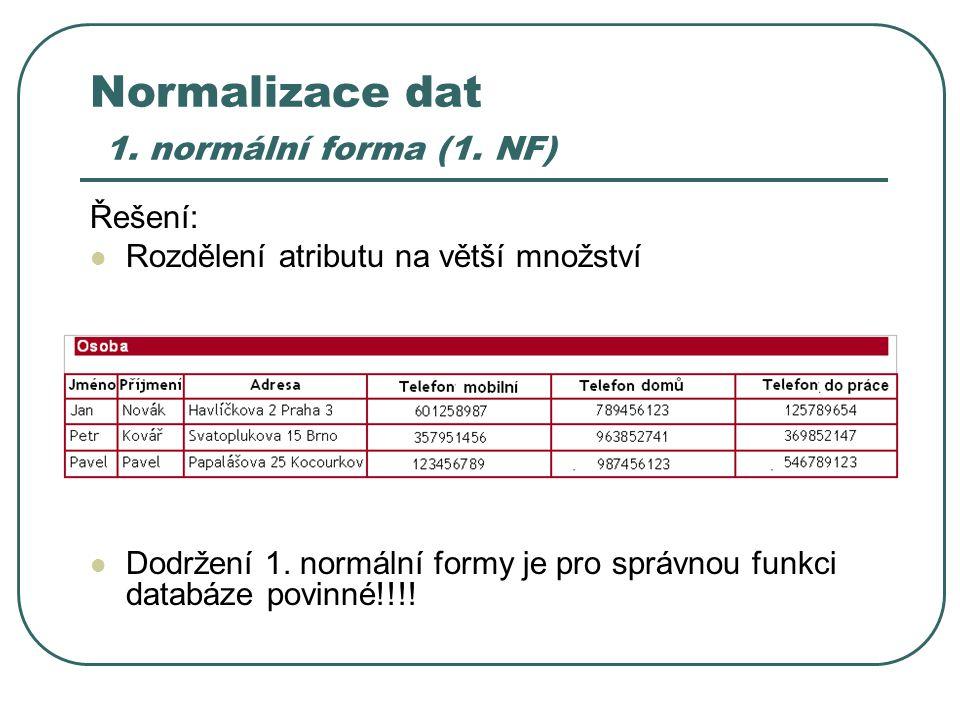 Normalizace dat 1. normální forma (1. NF)