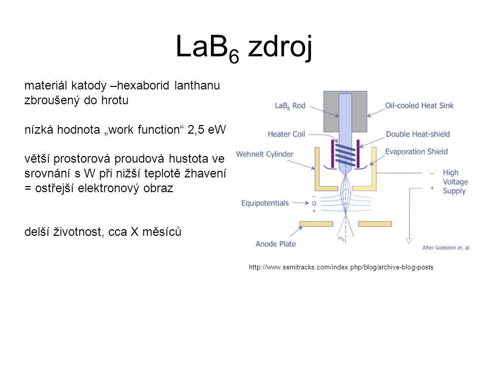 LaB6 zdroj materiál katody –hexaborid lanthanu zbroušený do hrotu