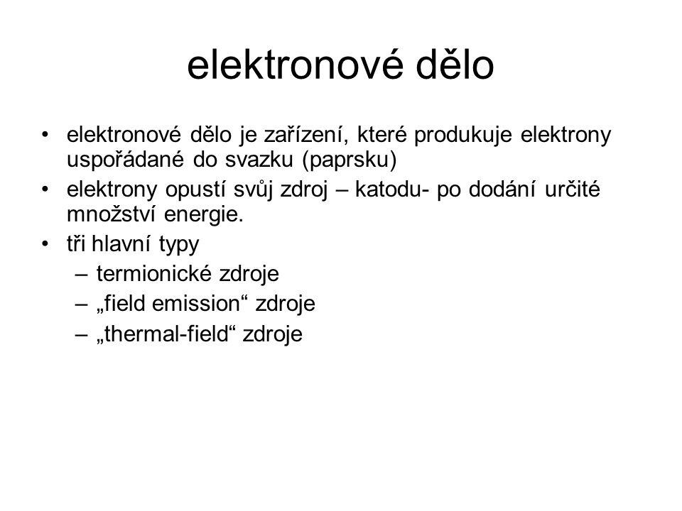 elektronové dělo elektronové dělo je zařízení, které produkuje elektrony uspořádané do svazku (paprsku)